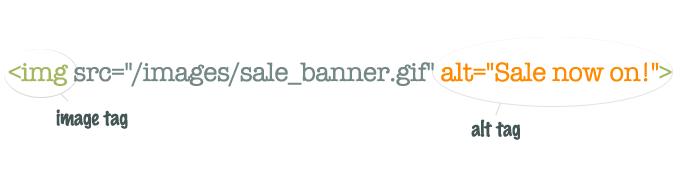 HTML Image Tag